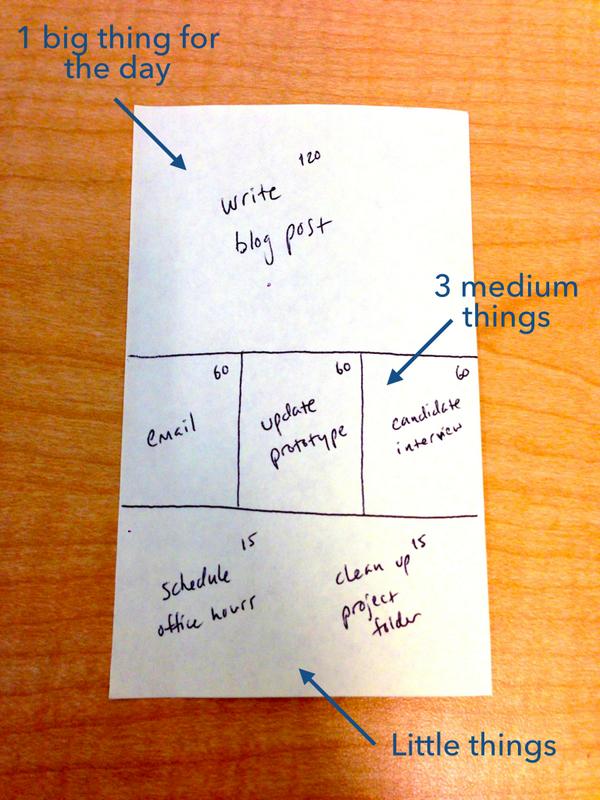 1-3-5 Organization Picture