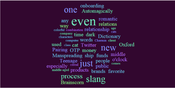 new-word-cloud