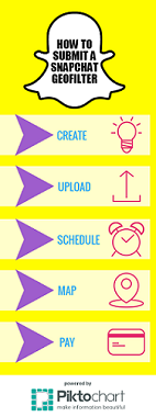 how-to-submit-a-snapchat-geofilter_sm